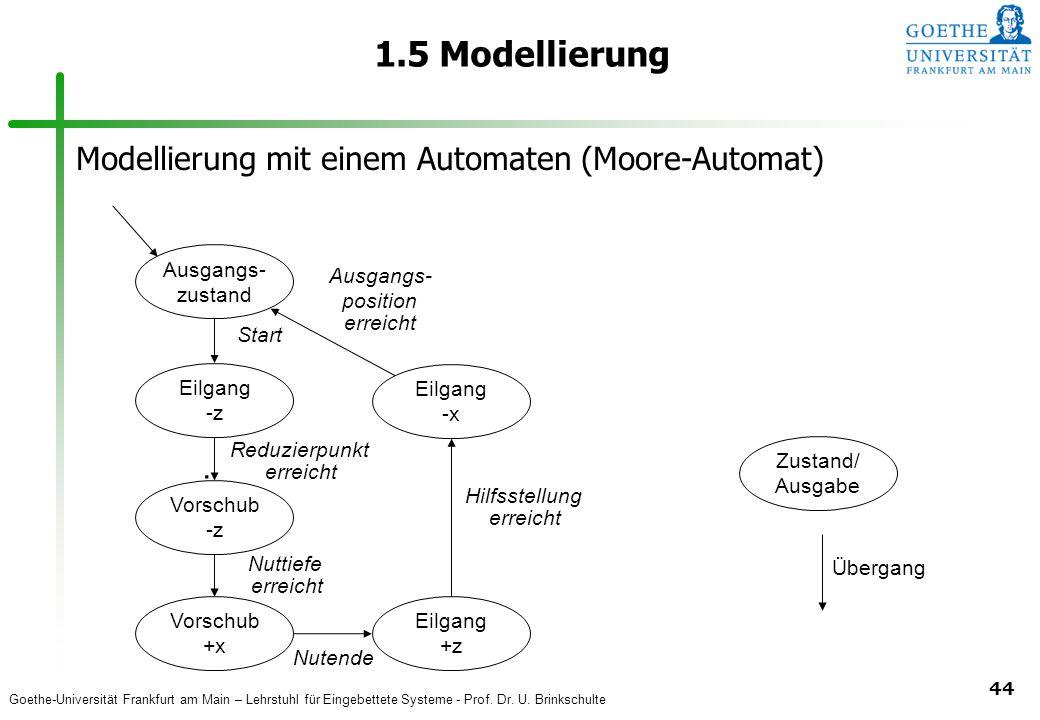 1.5 Modellierung Modellierung mit einem Automaten (Moore-Automat) .