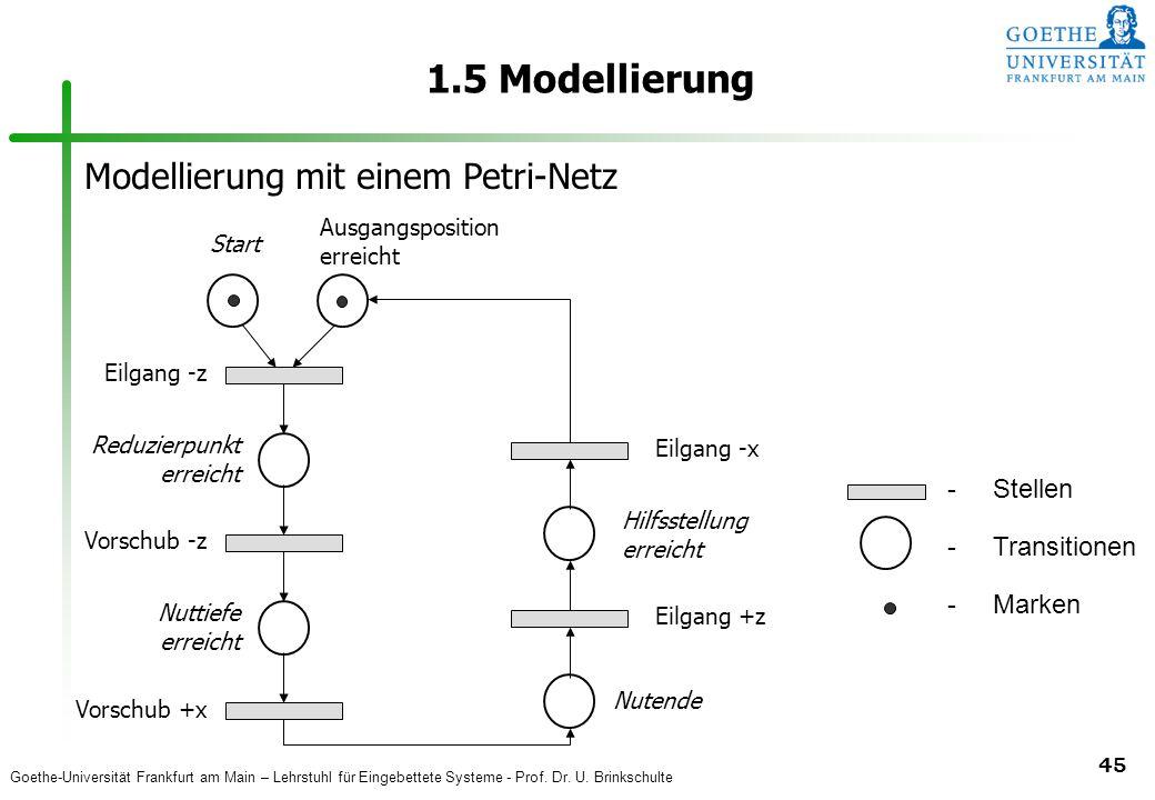 1.5 Modellierung Modellierung mit einem Petri-Netz - Stellen