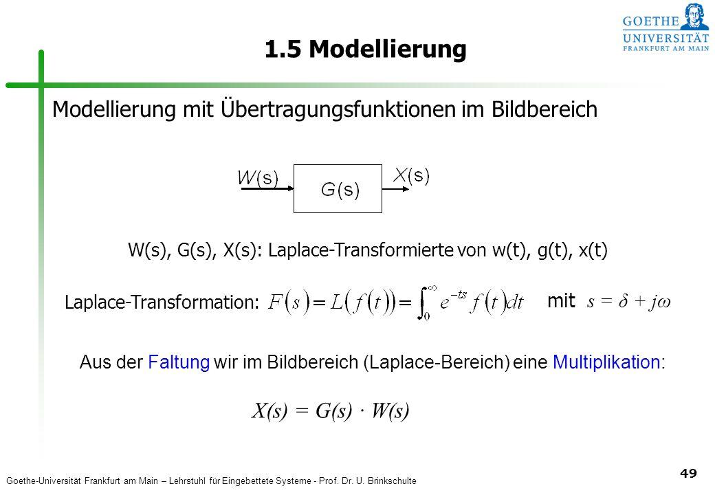 1.5 Modellierung Modellierung mit Übertragungsfunktionen im Bildbereich. W(s), G(s), X(s): Laplace-Transformierte von w(t), g(t), x(t)
