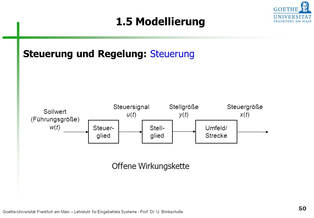 1.5 Modellierung Steuerung und Regelung: Steuerung