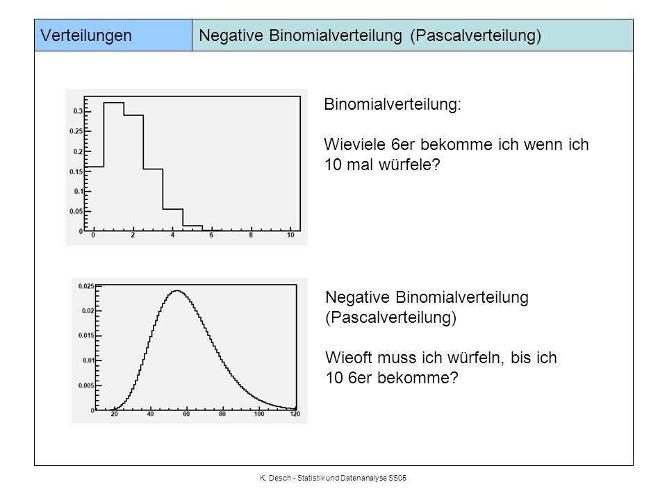 Verteilungen Negative Binomialverteilung (Pascalverteilung)