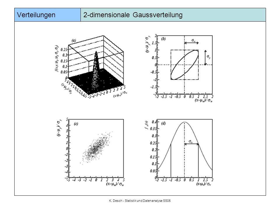Verteilungen 2-dimensionale Gaussverteilung