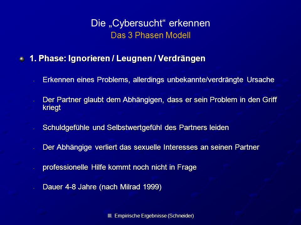 """Die """"Cybersucht erkennen Das 3 Phasen Modell"""