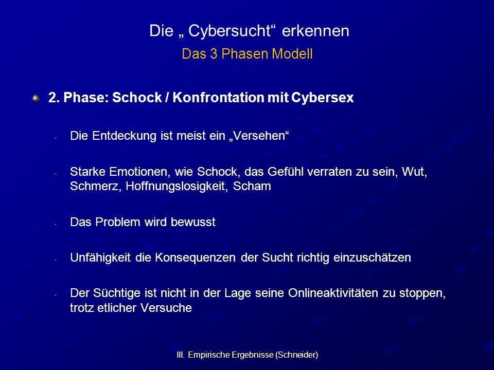 """Die """" Cybersucht erkennen Das 3 Phasen Modell"""
