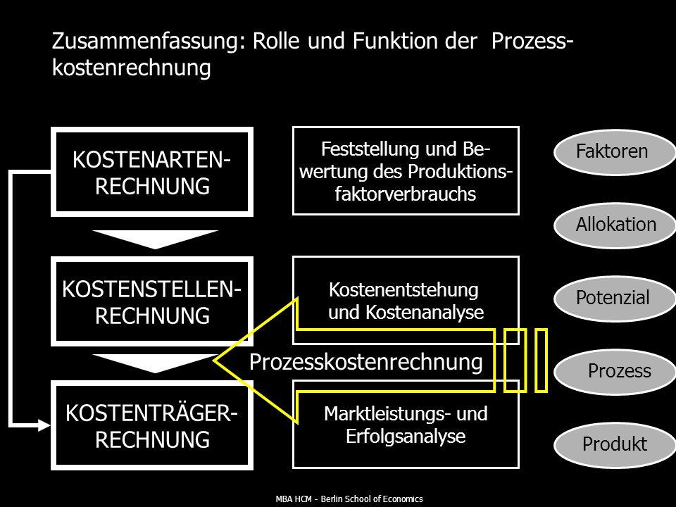 Zusammenfassung: Rolle und Funktion der Prozess-kostenrechnung