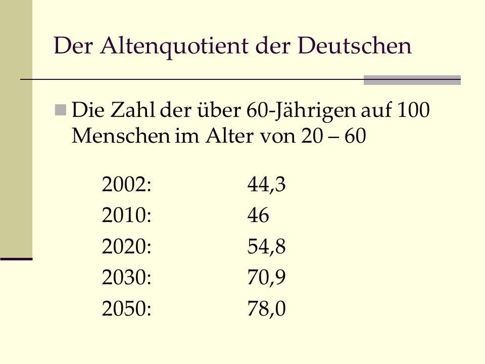 Der Altenquotient der Deutschen