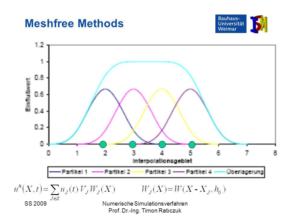 Meshfree Methods SS 2009 Numerische Simulationsverfahren