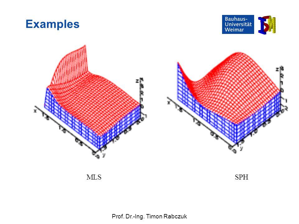 Examples MLS SPH SS 2009 Numerische Simulationsverfahren