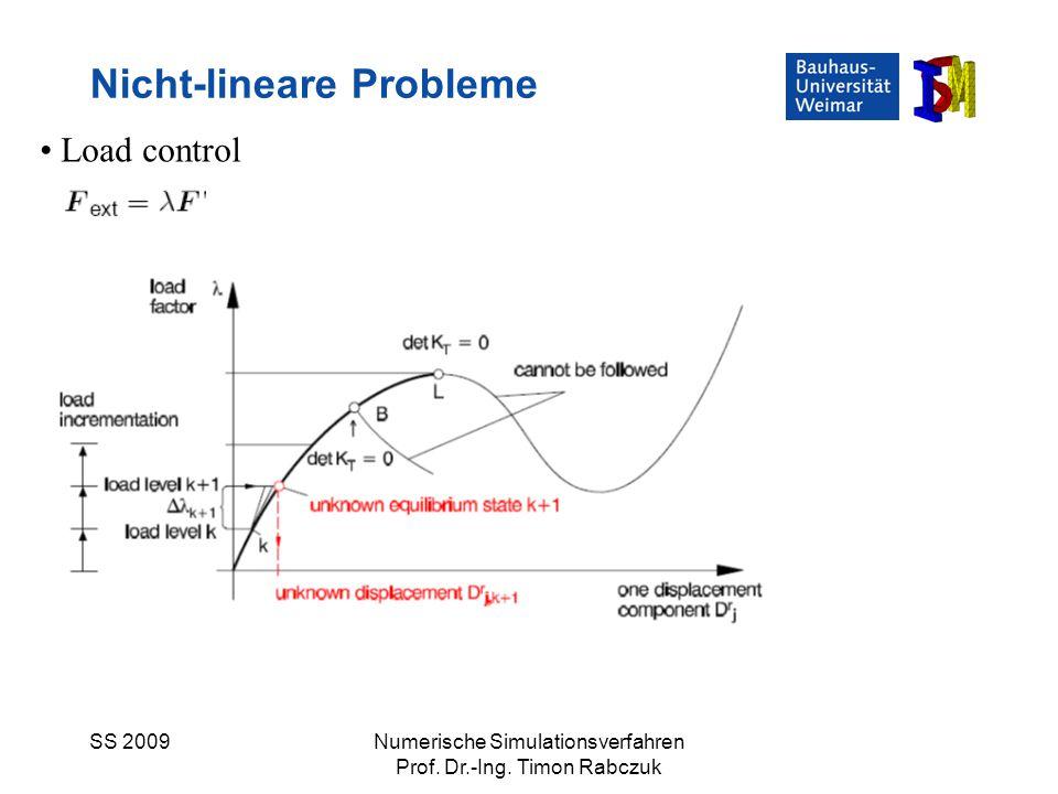 Nicht-lineare Probleme