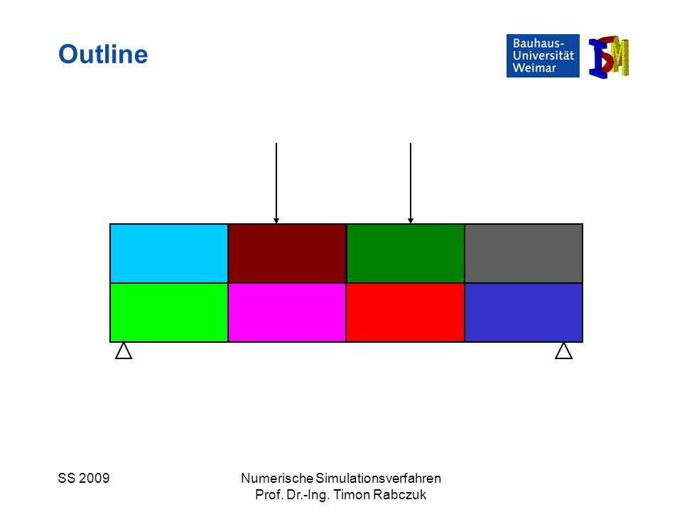 Outline SS 2009 Numerische Simulationsverfahren