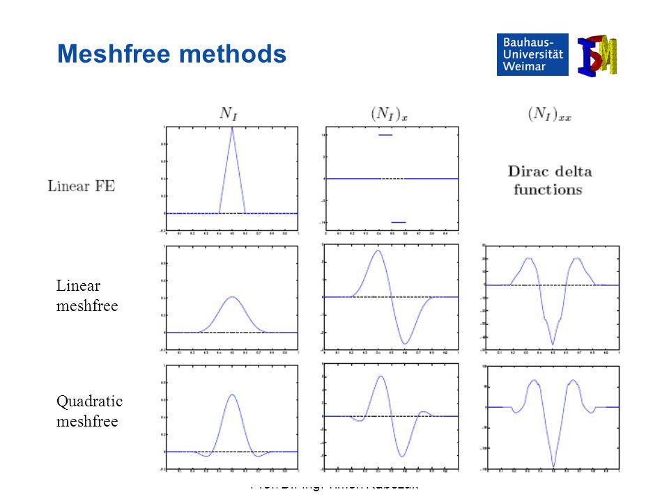 Meshfree methods Linear meshfree Quadratic meshfree SS 2009