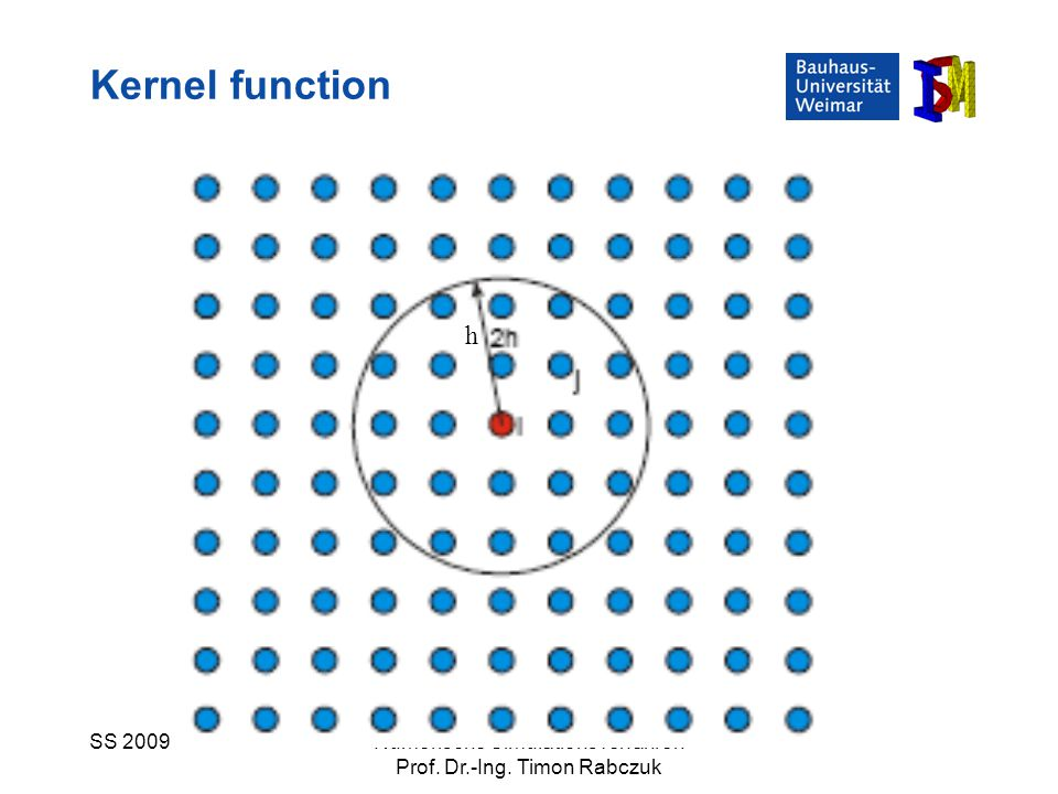 Kernel function h SS 2009 Numerische Simulationsverfahren
