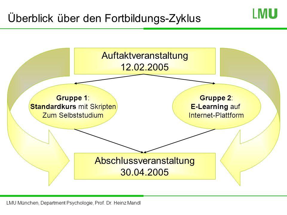 Überblick über den Fortbildungs-Zyklus