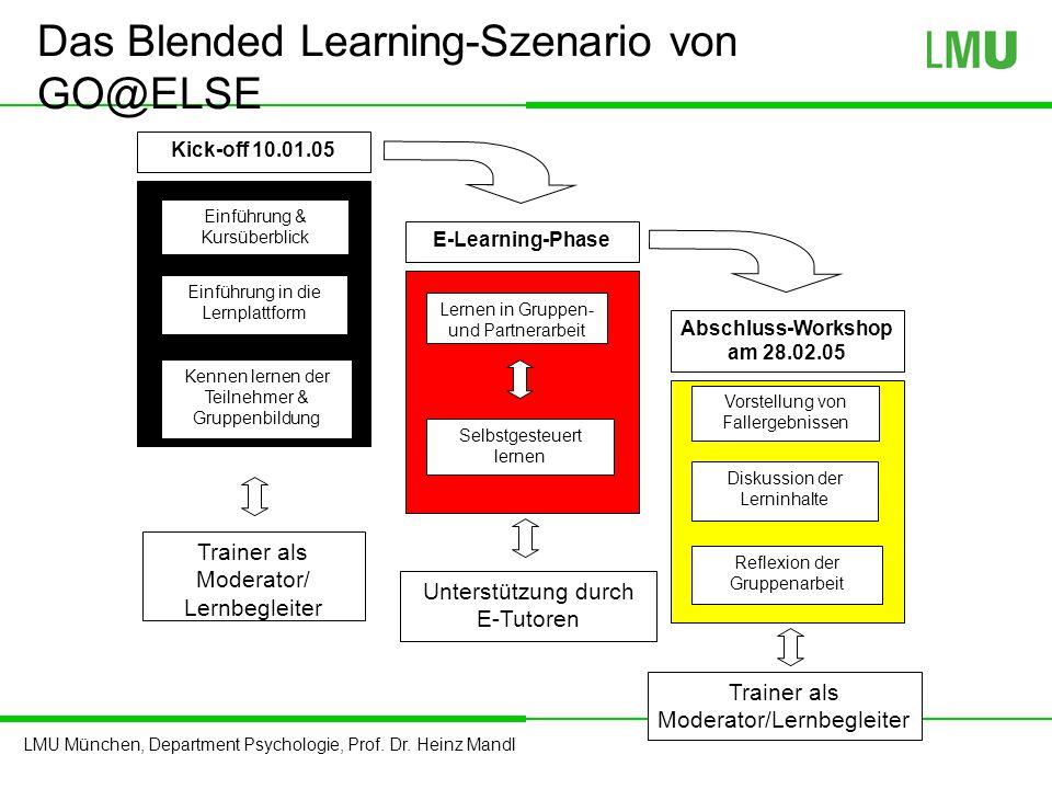 Das Blended Learning-Szenario von GO@ELSE
