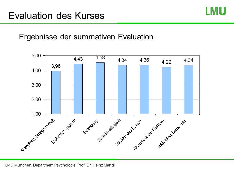 Evaluation des Kurses Ergebnisse der summativen Evaluation