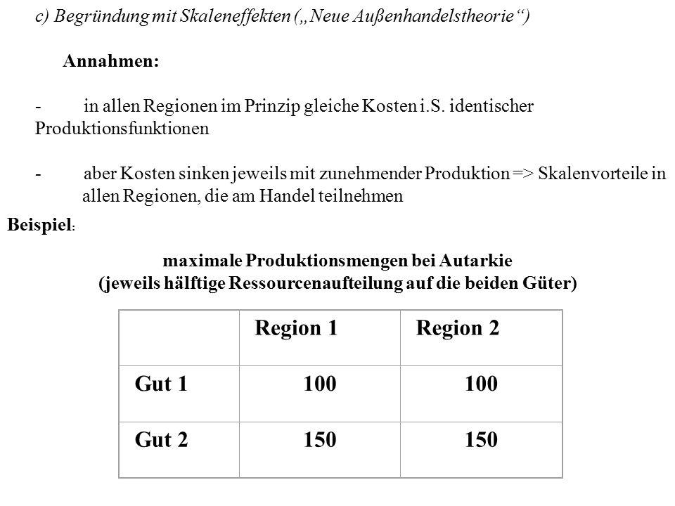 """c) Begründung mit Skaleneffekten (""""Neue Außenhandelstheorie )"""