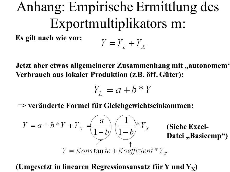 Anhang: Empirische Ermittlung des Exportmultiplikators m: