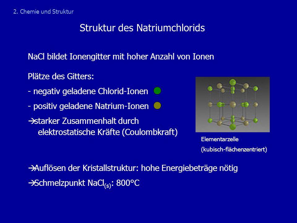 Struktur des Natriumchlorids