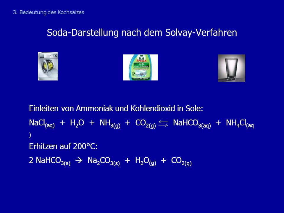 Soda-Darstellung nach dem Solvay-Verfahren