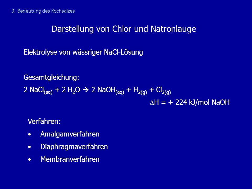 Darstellung von Chlor und Natronlauge