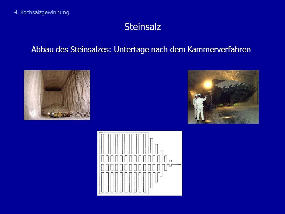 Steinsalz Abbau des Steinsalzes: Untertage nach dem Kammerverfahren