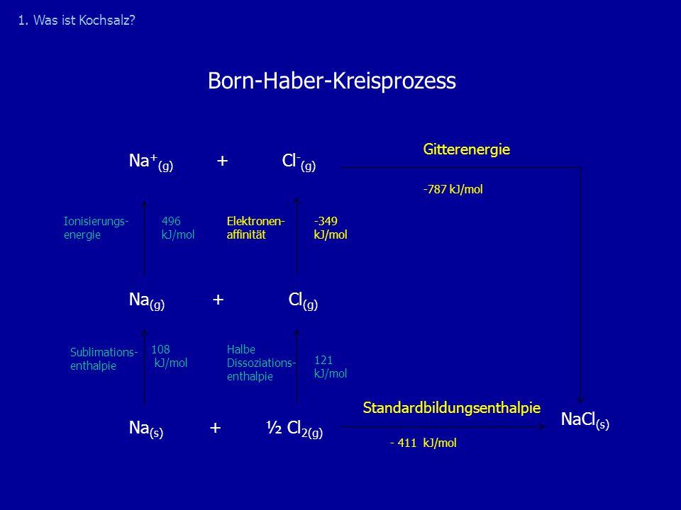 Born-Haber-Kreisprozess
