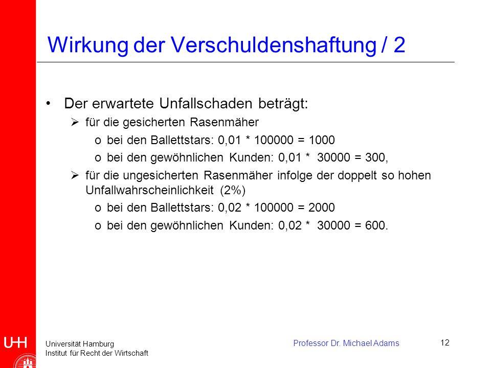 Wirkung der Verschuldenshaftung / 2