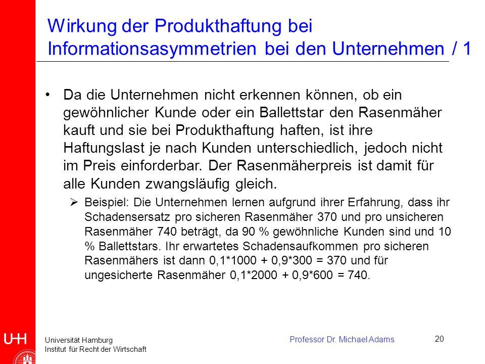 Wirkung der Produkthaftung bei Informationsasymmetrien bei den Unternehmen / 1