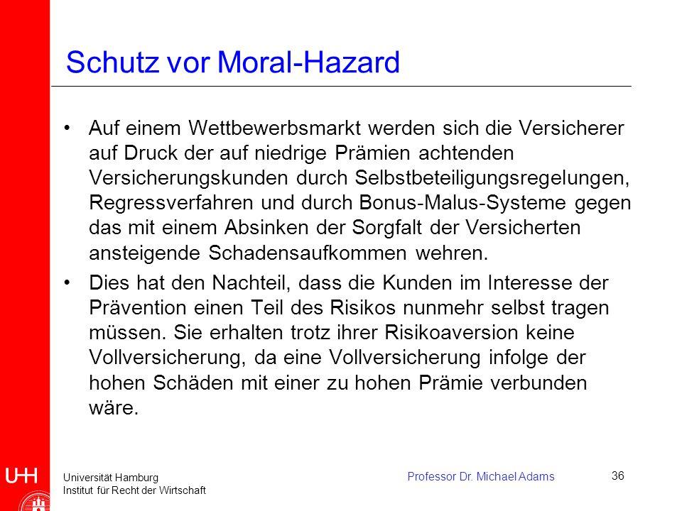 Schutz vor Moral-Hazard
