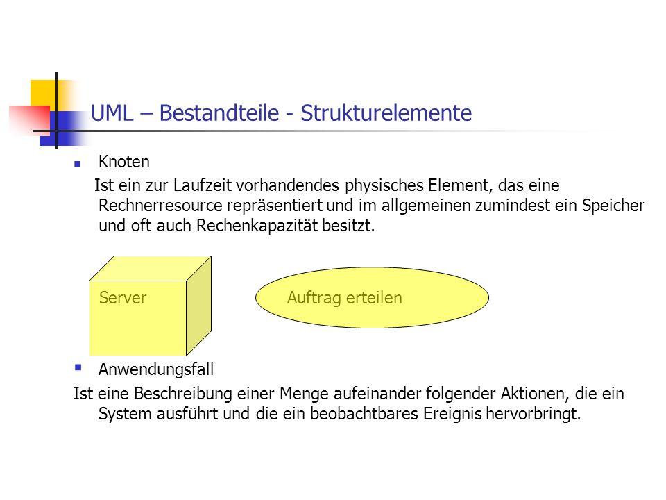 UML – Bestandteile - Strukturelemente