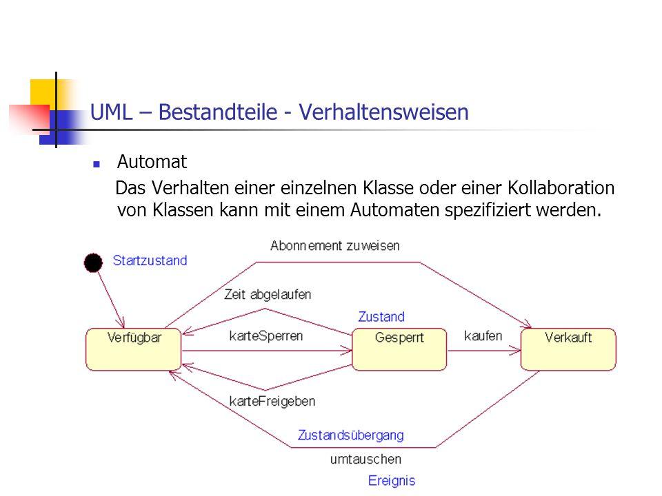 UML – Bestandteile - Verhaltensweisen