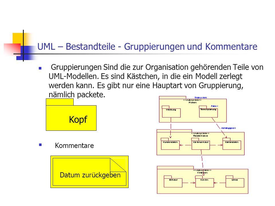 UML – Bestandteile - Gruppierungen und Kommentare