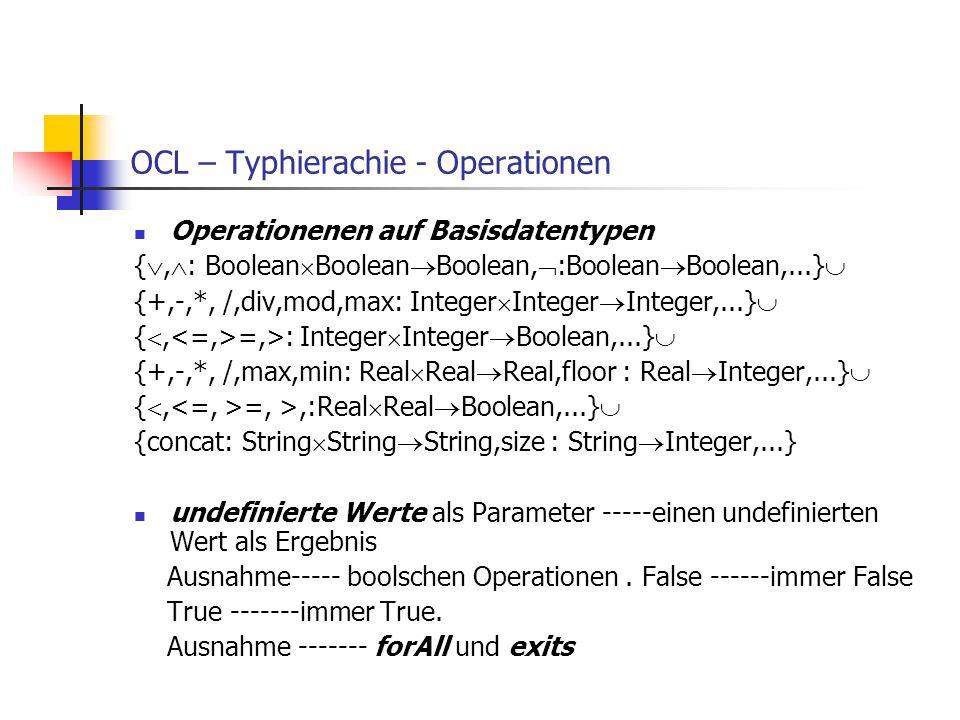 OCL – Typhierachie - Operationen