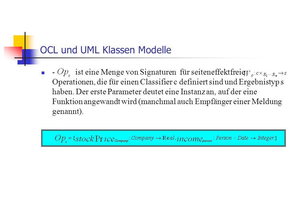 OCL und UML Klassen Modelle
