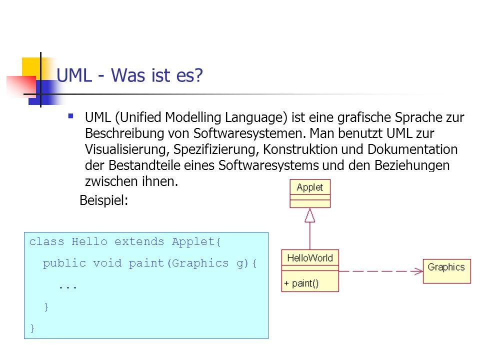 UML - Was ist es