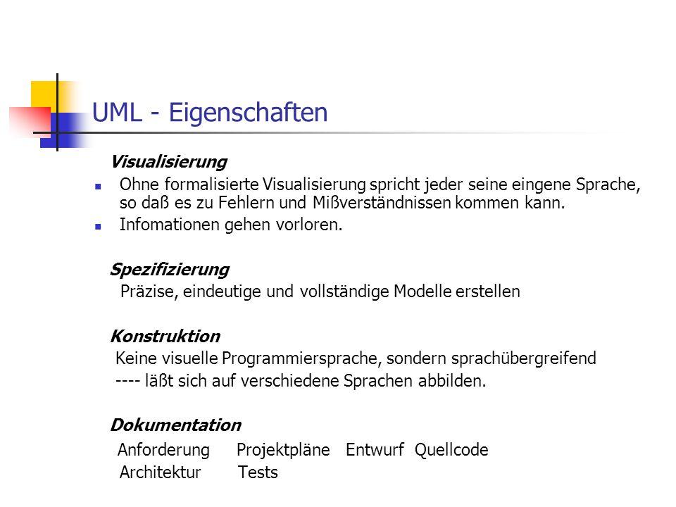 UML - Eigenschaften Anforderung Projektpläne Entwurf Quellcode