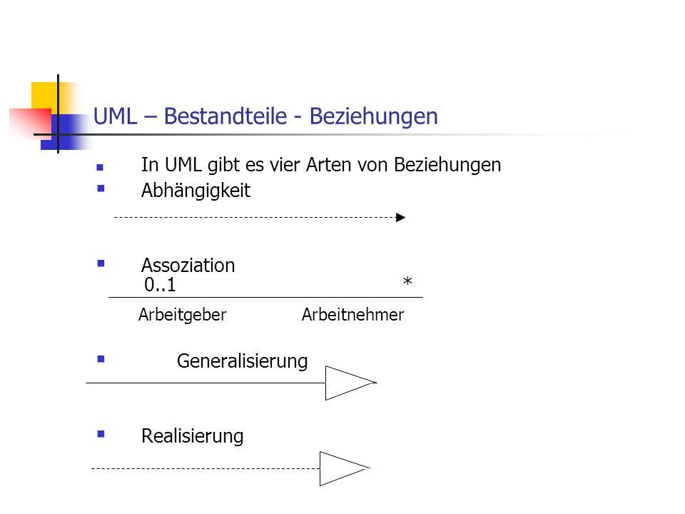 UML – Bestandteile - Beziehungen