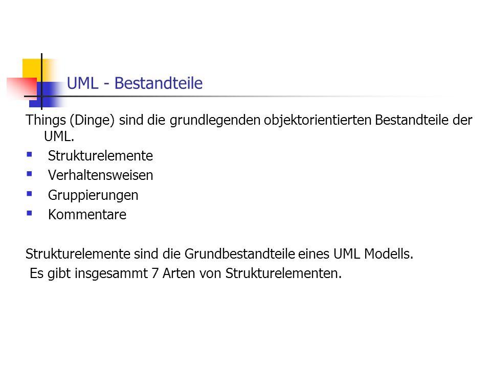 UML - Bestandteile Things (Dinge) sind die grundlegenden objektorientierten Bestandteile der UML. Strukturelemente.
