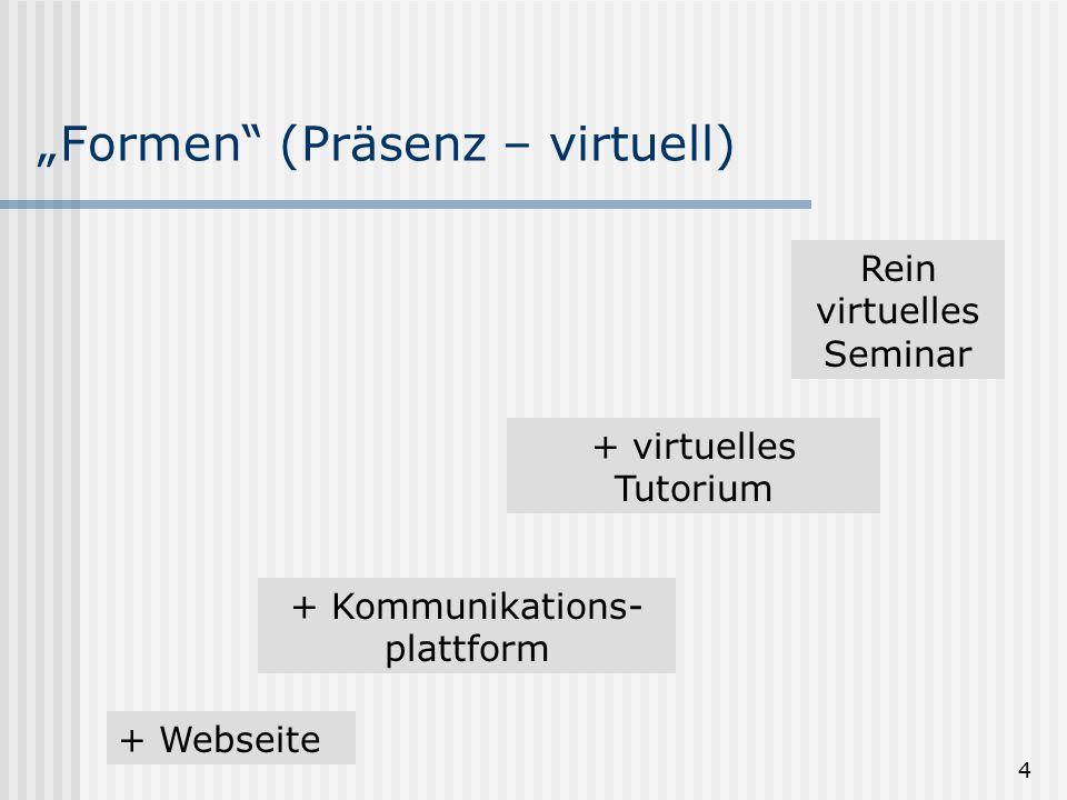 """""""Formen (Präsenz – virtuell)"""