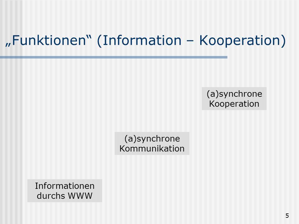 """""""Funktionen (Information – Kooperation)"""