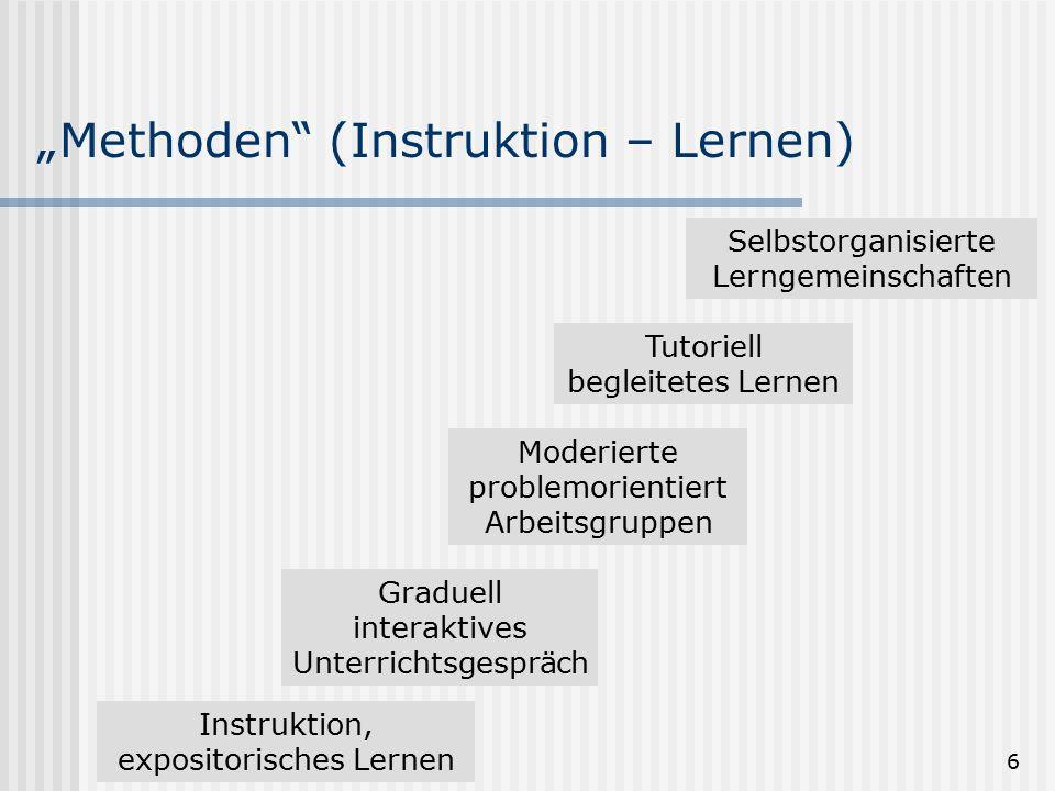 """Methoden (Instruktion – Lernen)"