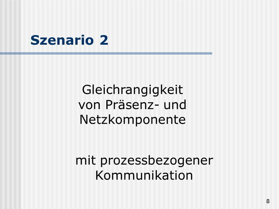 Szenario 2 Gleichrangigkeit von Präsenz- und Netzkomponente
