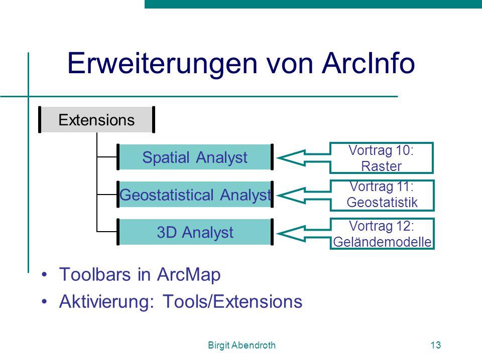 Erweiterungen von ArcInfo