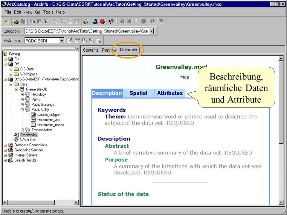 Beschreibung, räumliche Daten und Attribute
