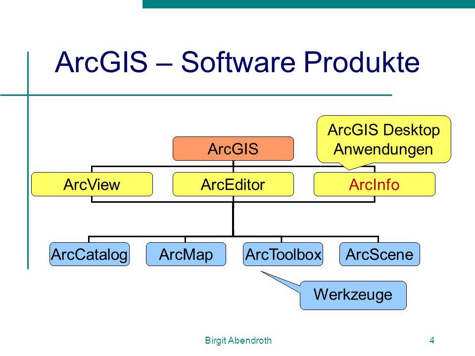 ArcGIS – Software Produkte