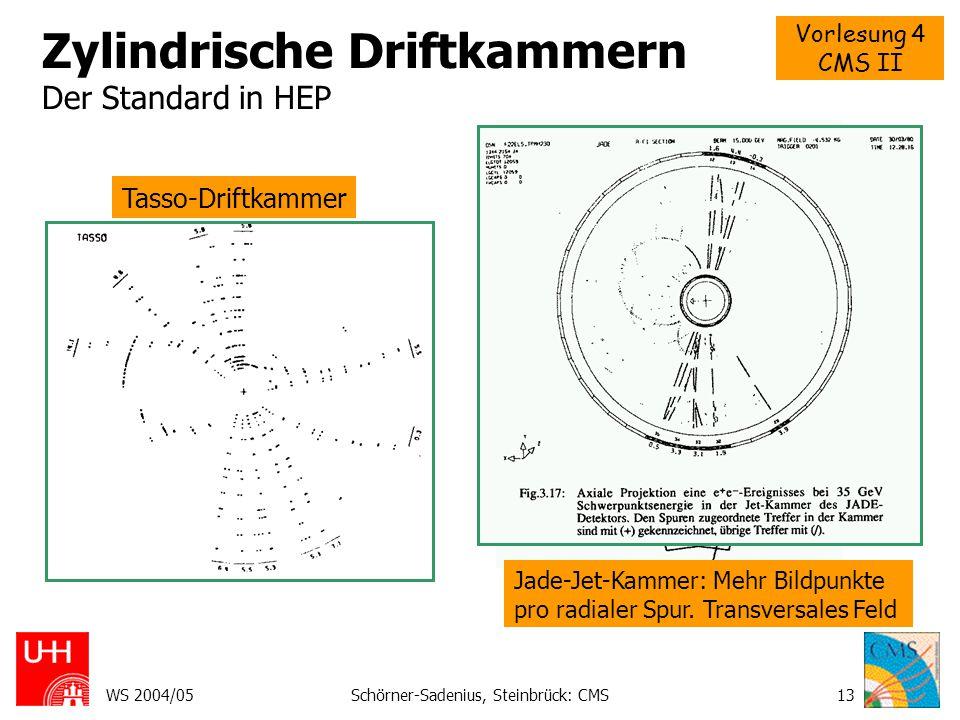 Zylindrische Driftkammern Der Standard in HEP