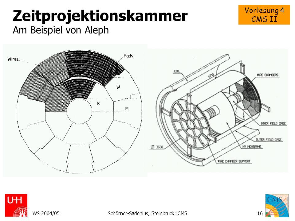 Zeitprojektionskammer Am Beispiel von Aleph