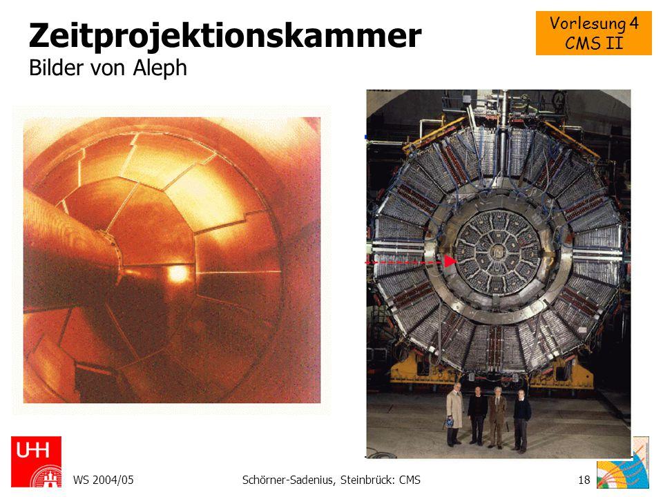 Zeitprojektionskammer Bilder von Aleph