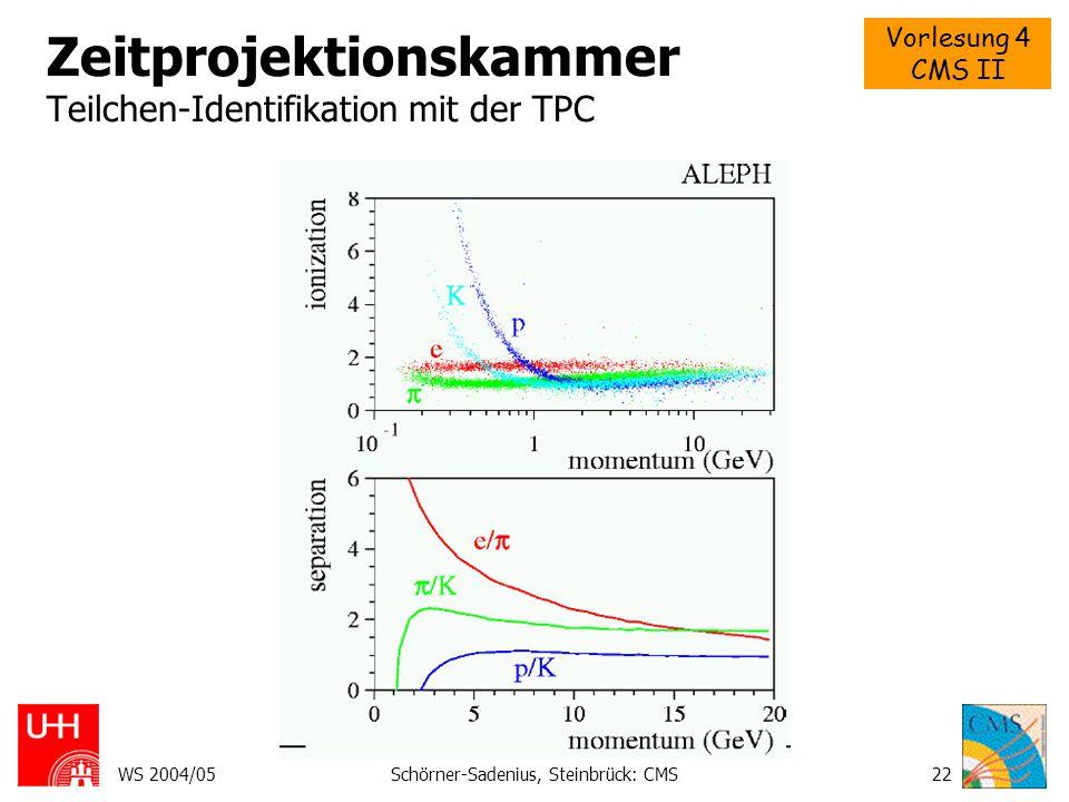 Zeitprojektionskammer Teilchen-Identifikation mit der TPC
