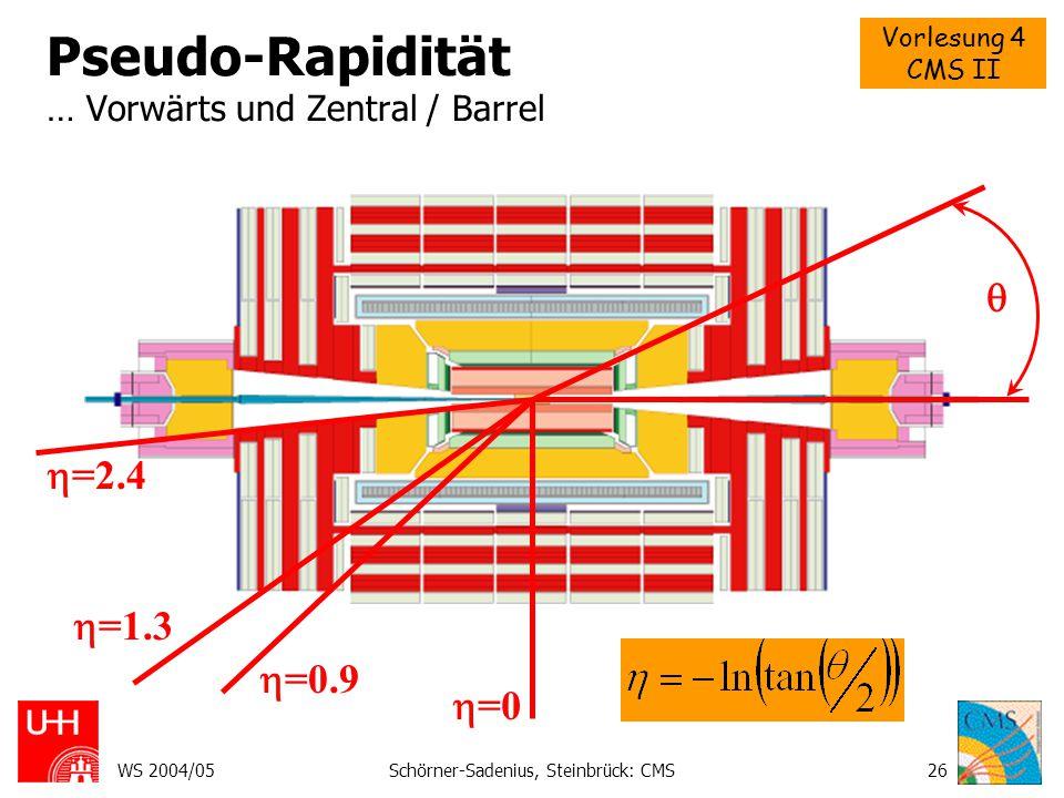 Pseudo-Rapidität … Vorwärts und Zentral / Barrel